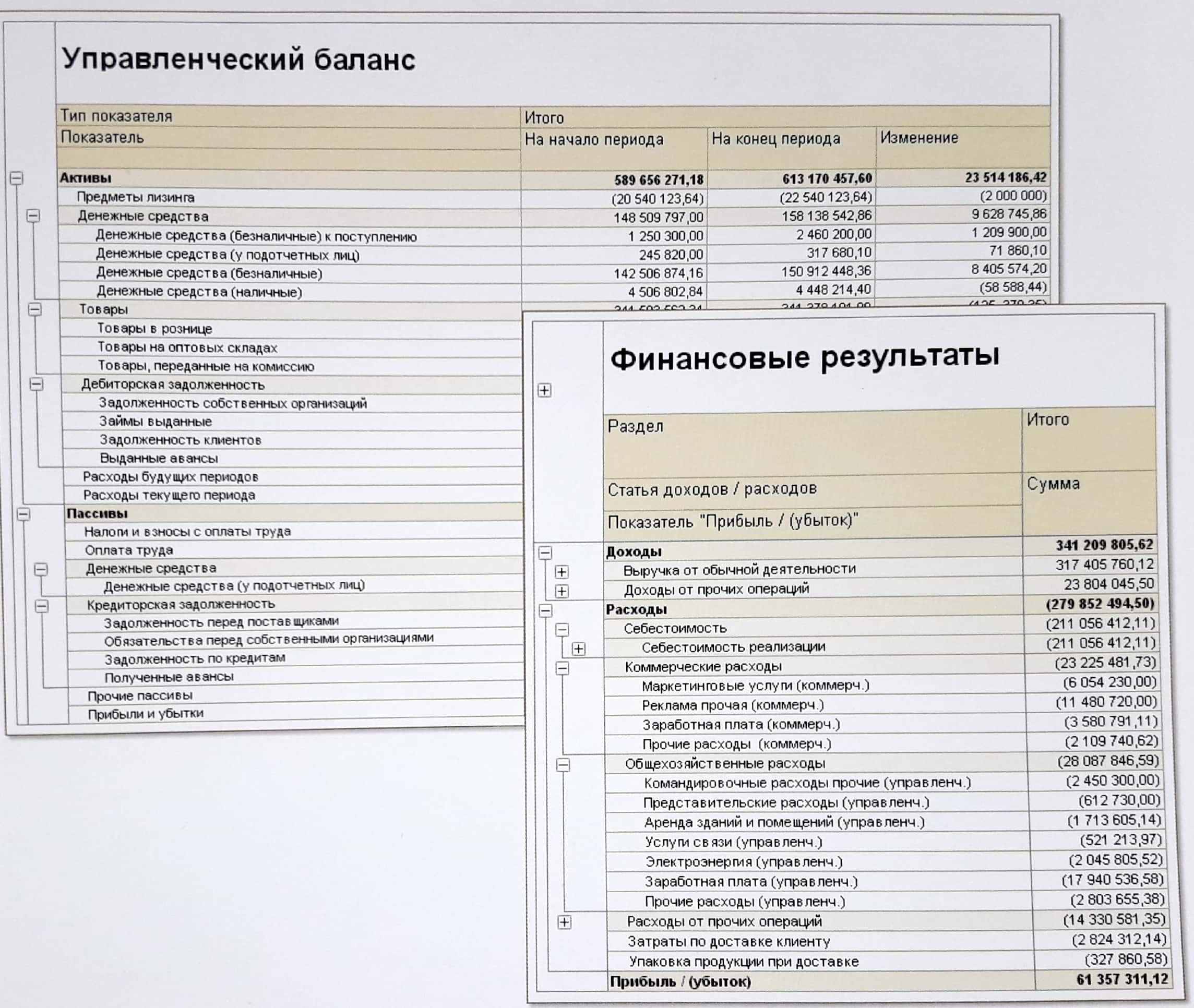 Управленческая отчетность в 1С: ERP - как выбрать систему управления предприятием - Купить решение