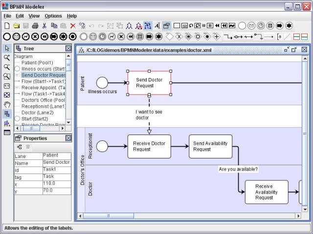 Планирование бизнес-процессов BPMN и EPS