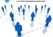 Использование коммуникаций в Системе управления проектами.
