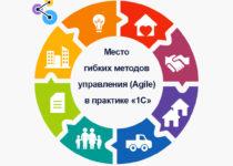 Место гибких методов управления (Agile) в практике 1С
