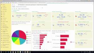 Панель руководителя - анализ закупок - Купить решение 1С:ERP. Управление холдингом